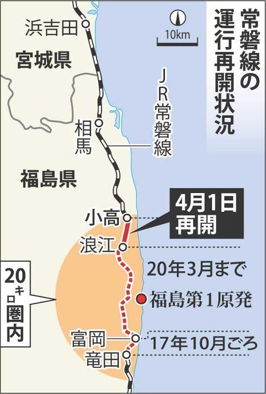 常磐線運行再開図 - 2017.4.1 (まいにち) 537-796