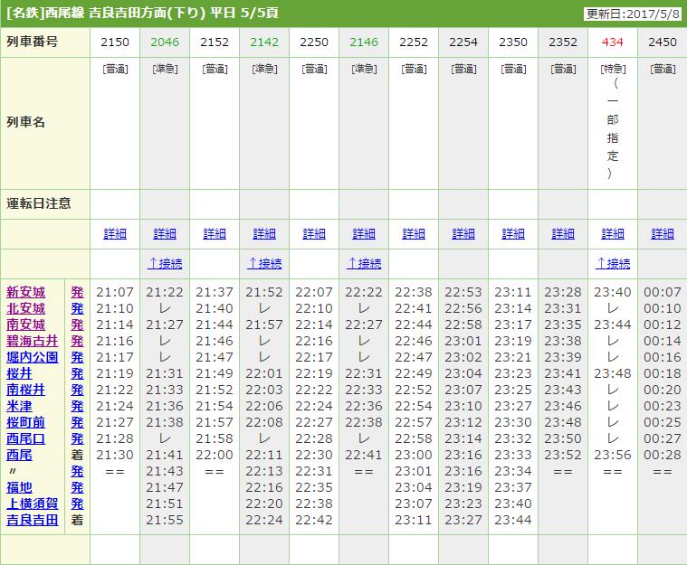 西尾線時刻表【平日】終電ちかく【さがり】