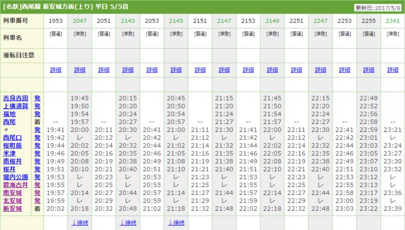 西尾線時刻表【平日】終電ちかく 【あがり】