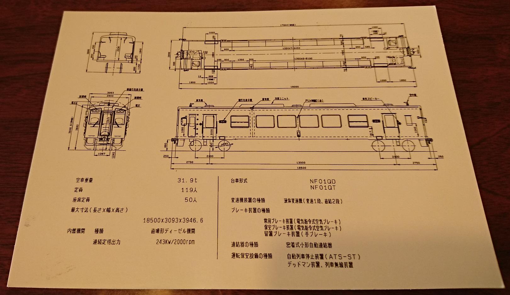 2017.5.19 大井 (53) アケチ101号の寸法 1620-940