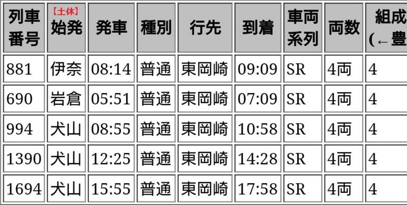 東岡崎いきSR車時刻表【土休】