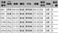 東岡崎いきSR車時刻表【平日】