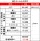 2018-01-08 (2) 越谷市の鉄道利用率 358-362