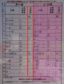 2018.1.11 みさくぼ (16-1) 西鹿島駅バス停 - 時刻表(一部) 600-780
