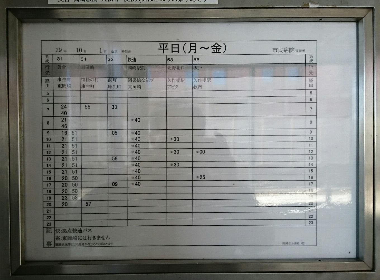 2018.3.6 坂戸 (94) 市民病院バスのりば - 時刻表(平日) 1360-1000
