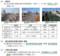 2018年度の名鉄の設備投資計画 (3) 高架化3か所 562-525