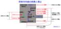 岐阜市内線の開業と廃止(あきひこ) 610-295