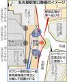 名駅ひがしぐちひろば整備(ちゅうにち 2018.12.14)