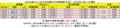 (10時台)みなみあんじょうから名古屋までの時刻表【平日】 - 2019.1.4