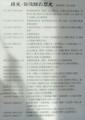 2019.3.1 (146-2) 旧名鉄谷汲駅 - 揖斐線と谷汲線の沿線図(年表部分) 840-11