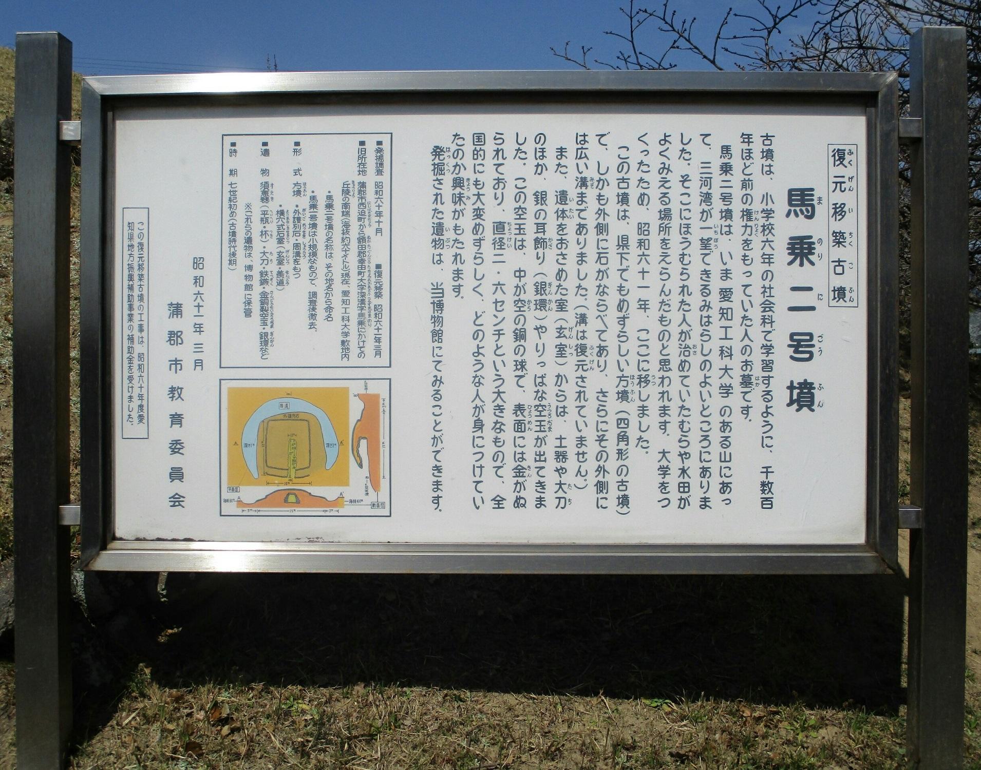 2019.3.26 (52) 蒲郡 - 馬乗2号墳の説明がき 1910-1500