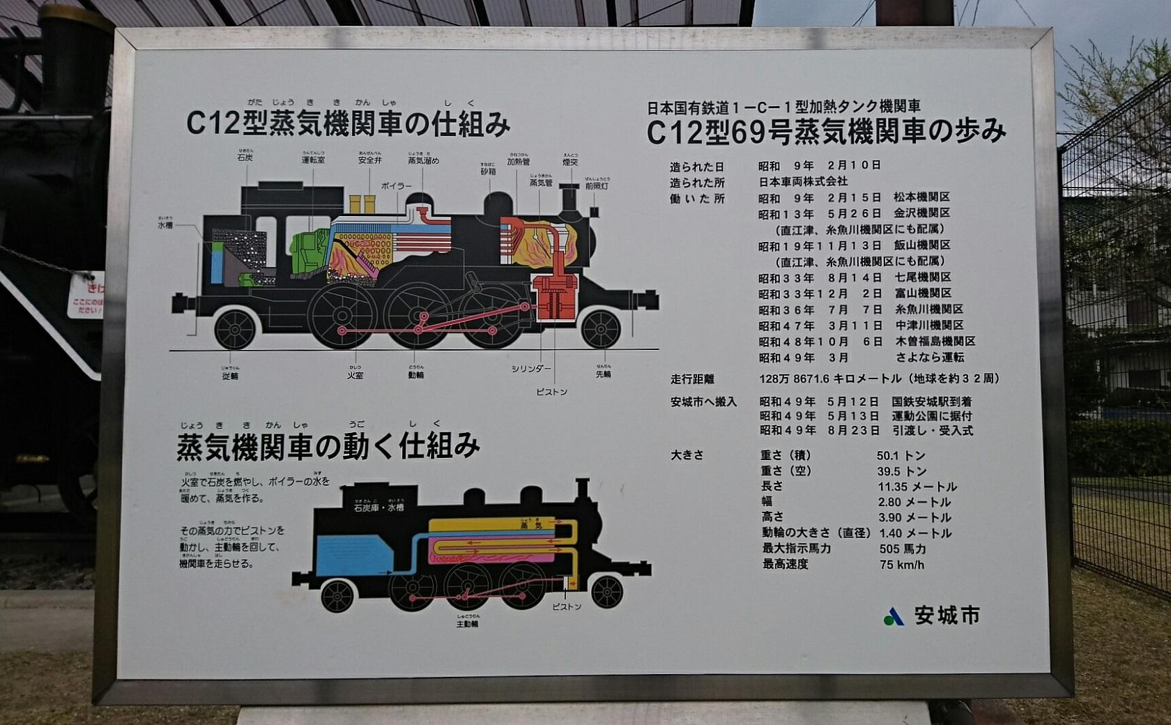 2019.3.28 (8) あんじょうし - 蒸気機関車C12-69「説明がき」 1680-1040