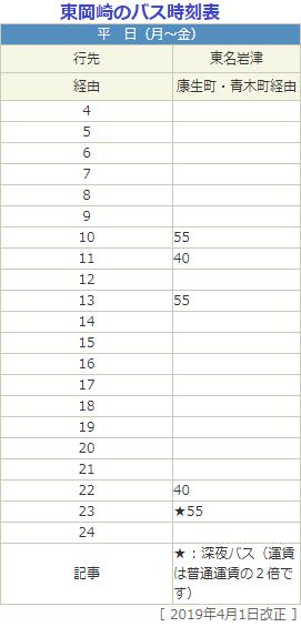 東岡崎のバス時刻表 - 東名岩津いき【平日】(2019.4.1 改正) 271-565