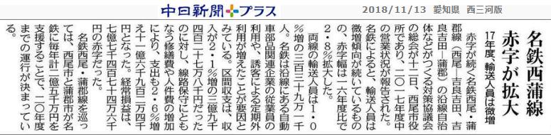 蒲郡線あかじが拡大(ちゅうにち 2018.11.13)