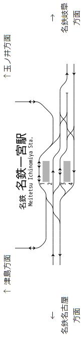 名鉄一宮駅構内配線図(ヰキペディア) 165-670
