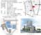 神宮前駅東街区開発事業概要 745-645