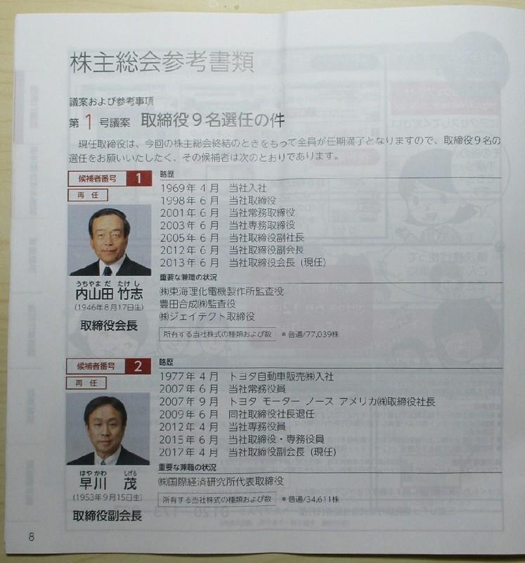 2019.6.13 (37) 第1号議案とりしまりやく9名選任(あ) 1120-1200