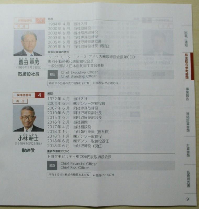 2019.6.13 (38) 第1号議案とりしまりやく9名選任(い) 1170-1230