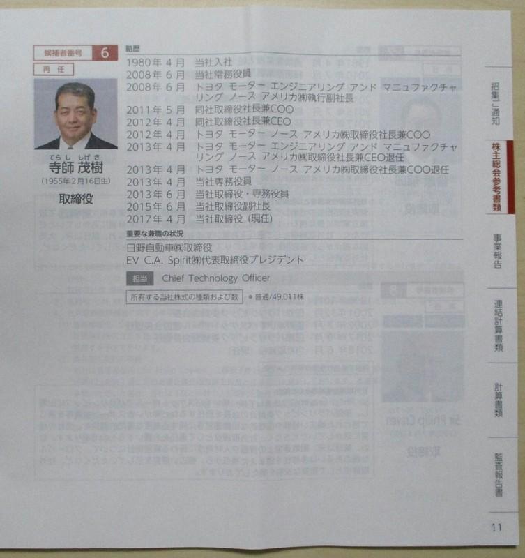 2019.6.13 (40) 第1号議案とりしまりやく9名選任(え) 1110-1180