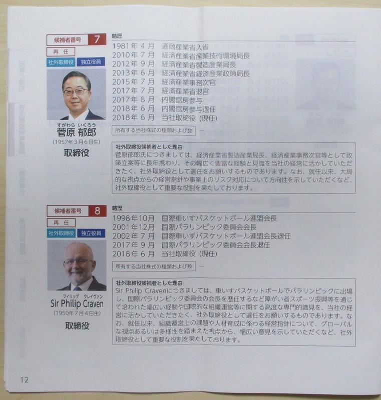 2019.6.13 (41) 第1号議案とりしまりやく9名選任(お) 1170-1230