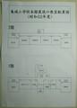 亀城小学校本館さいごの教室配置図(1977年度) 1000-1390