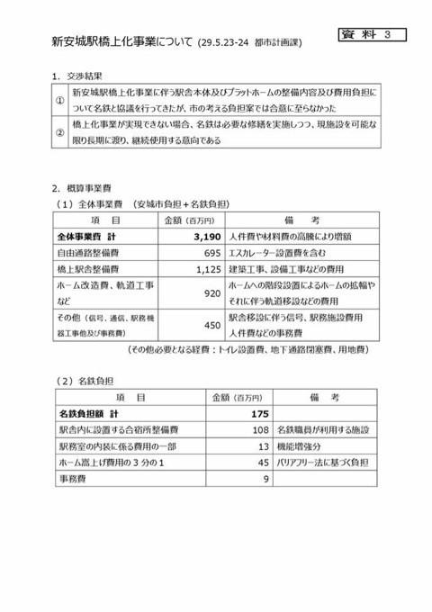 (2) 2017.5.23-24 新安城駅橋上駅化事業について(都市計画課)