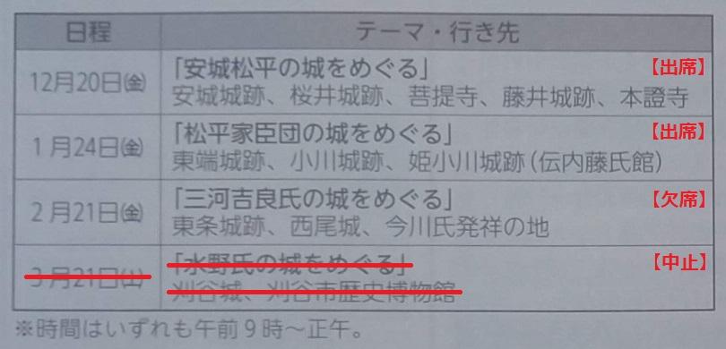2019.11.15 広報あんじょう - しろめぐりバスツアー 810-390