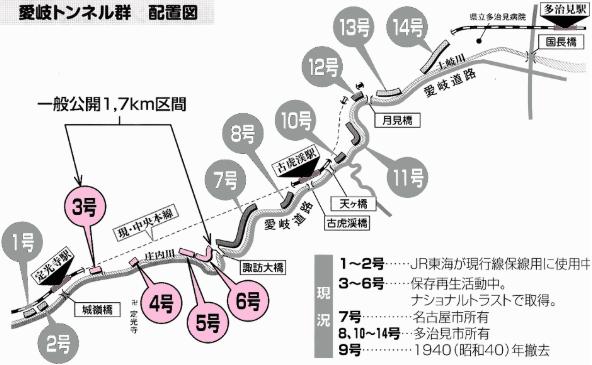 愛岐トンネル群配置図 592-365
