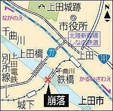 2019.12.14 信濃毎日新聞 - 上田電鉄千曲川鉄橋位置図 232-229