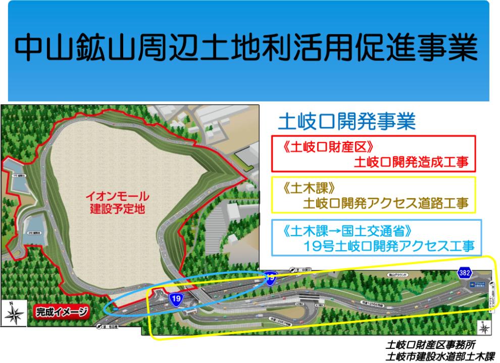 中山鉱山周辺土地利活用促進事業 990-720