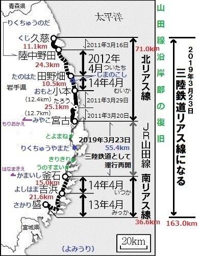2019.3.23 山田線沿岸部の復旧 390-500