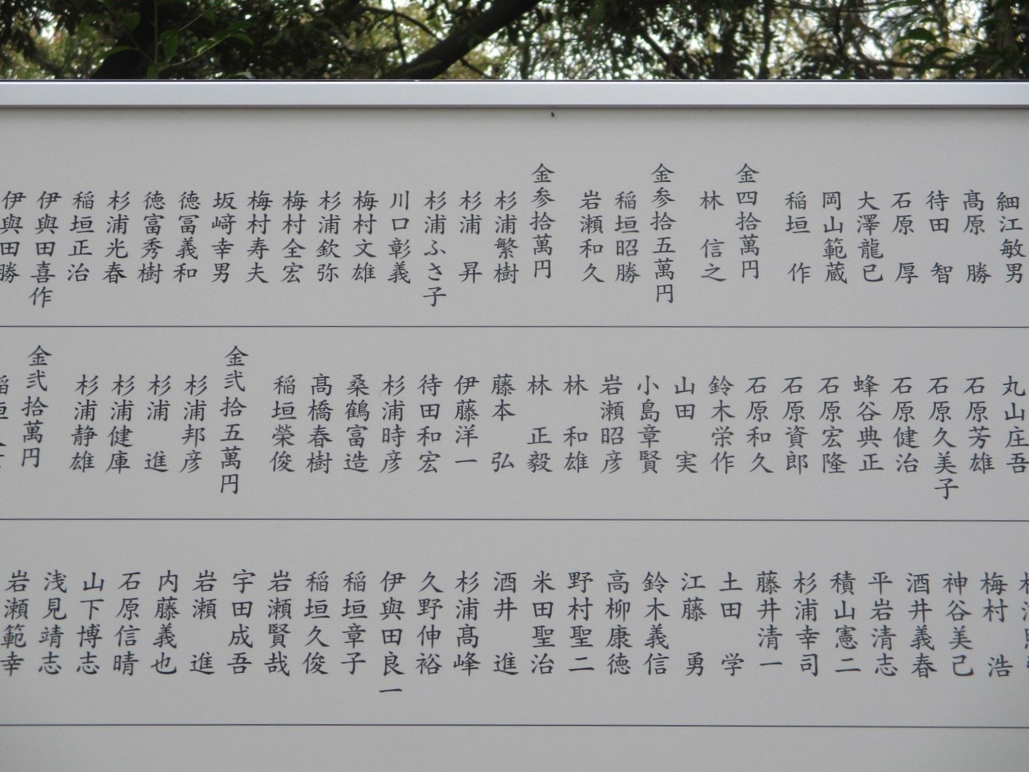 2020.3.28 (2) 古井神社改修事業寄進芳名板 2000-1500