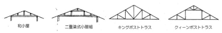 え)こやぐみの種類 740-110