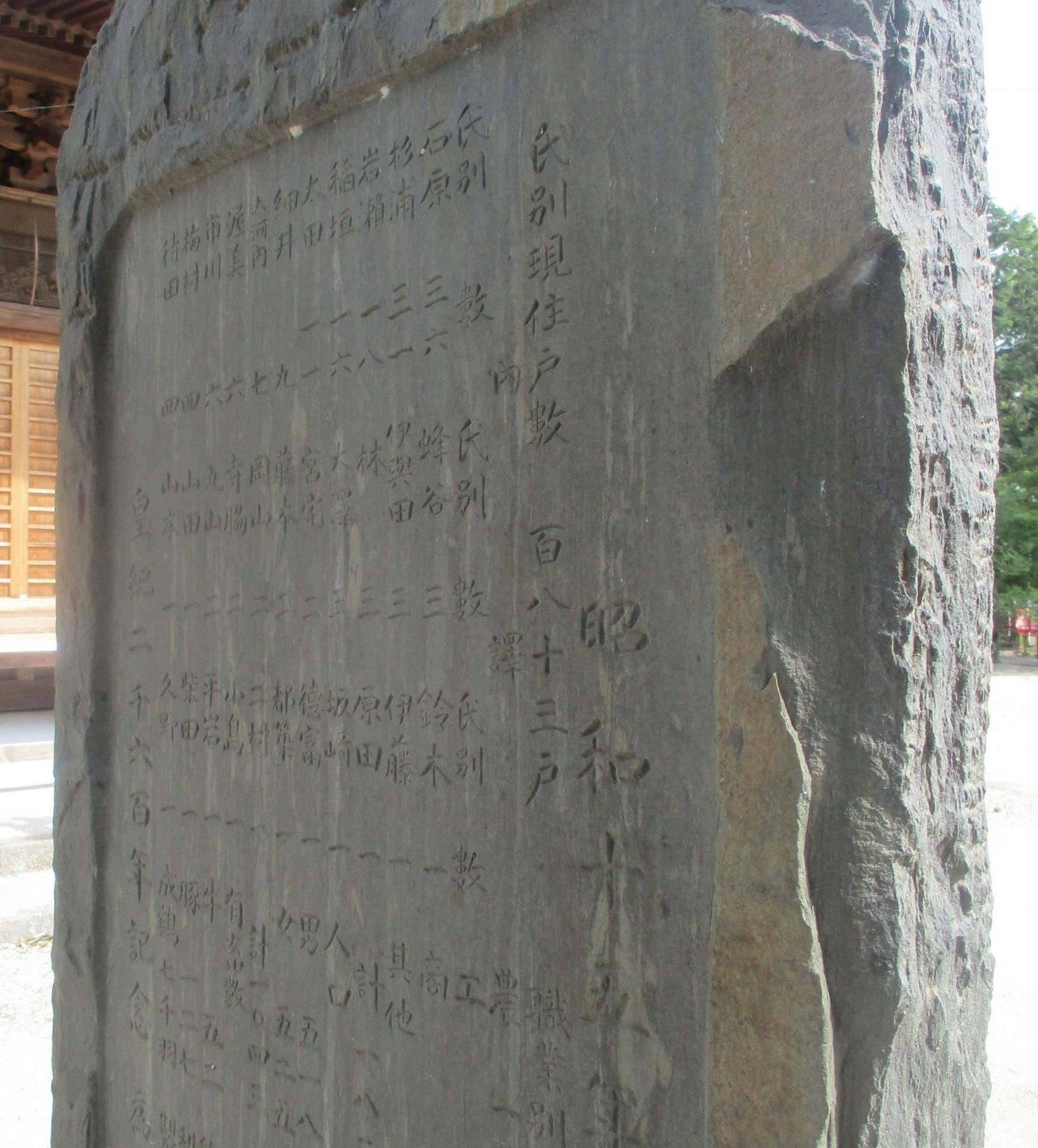 2020.5.22 (16) 悠紀斎田記念のいしぶみ(うらめん) 1700-1880