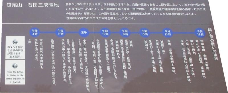 2021.6.10 (83-4) 笹尾山 - 関ケ原古戦場史跡位置図 1900-780