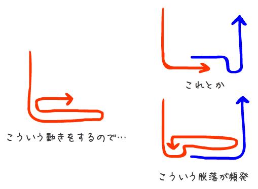 f:id:iwashi31:20151215221543p:plain