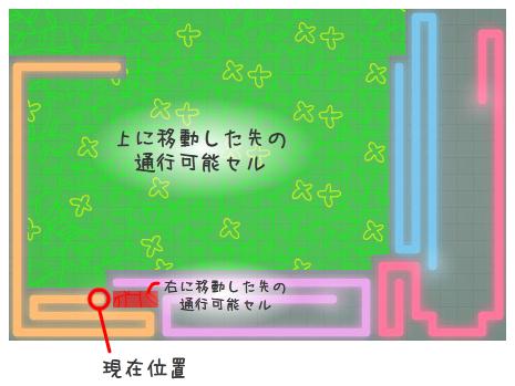 f:id:iwashi31:20151215224131p:plain