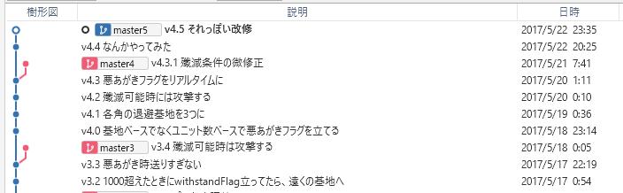 f:id:iwashi31:20170522233841p:plain