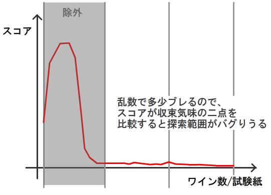 f:id:iwashi31:20170717144306p:plain