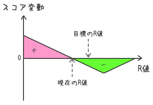 f:id:iwashi31:20171010204442p:plain