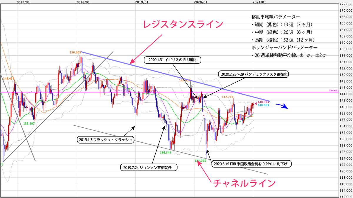 f:id:iwata0605:20210111122149j:plain