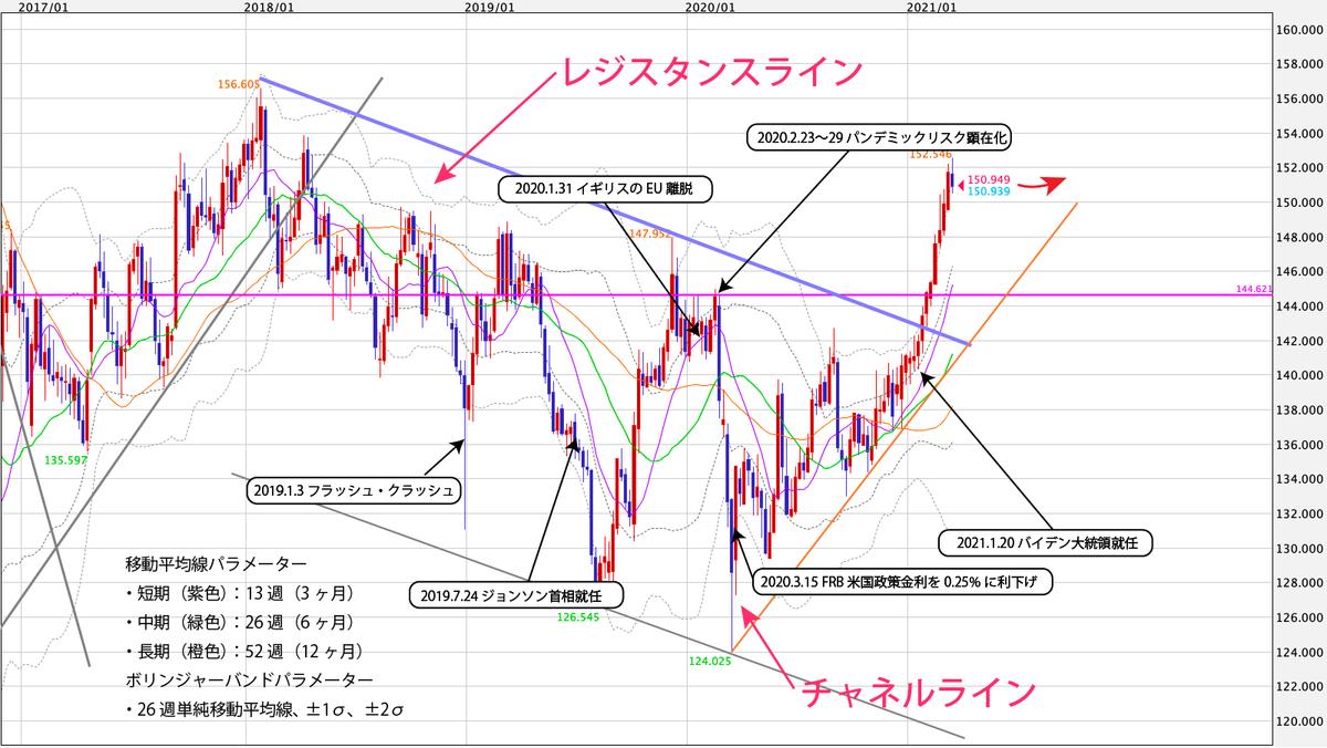 f:id:iwata0605:20210322060148j:plain