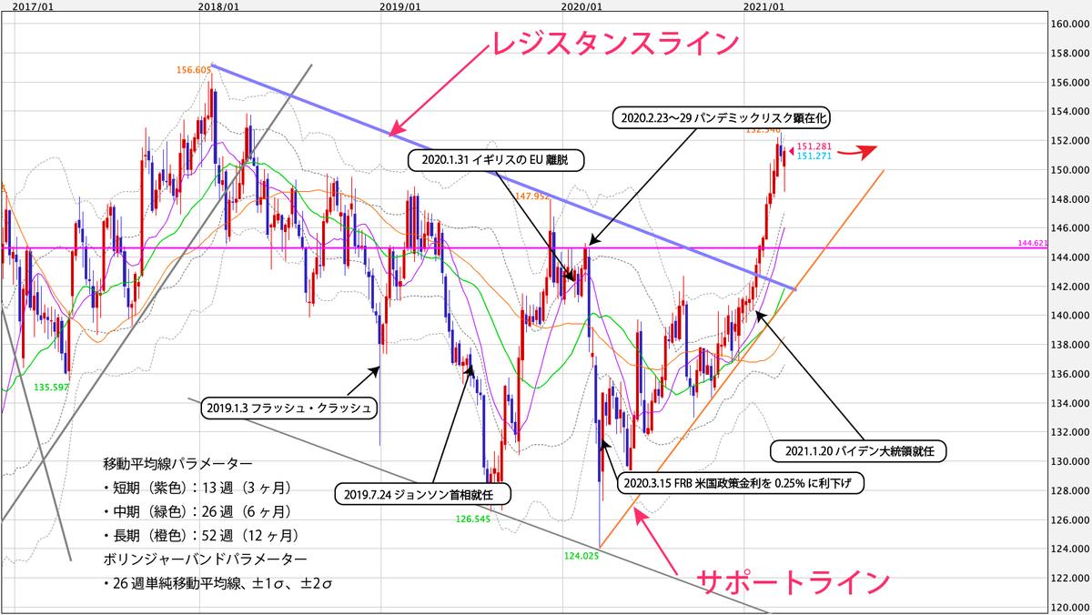 f:id:iwata0605:20210329073250j:plain