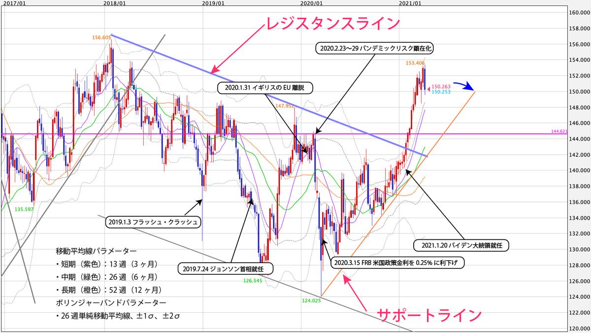 f:id:iwata0605:20210412071521j:plain