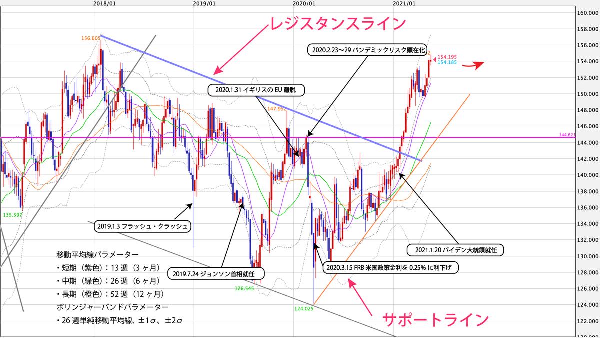 f:id:iwata0605:20210524060735j:plain
