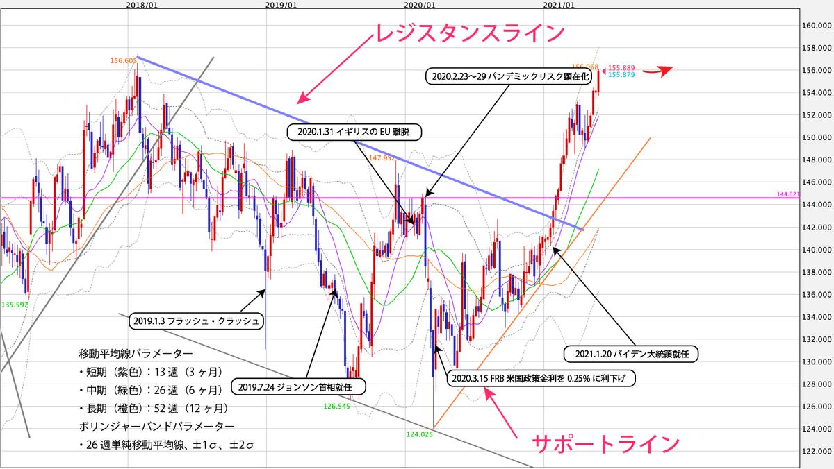 f:id:iwata0605:20210531071513j:plain