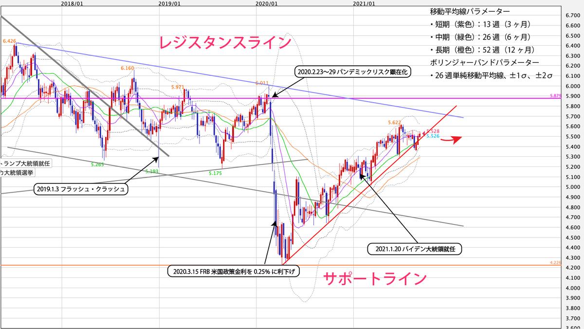 f:id:iwata0605:20210912025125j:plain