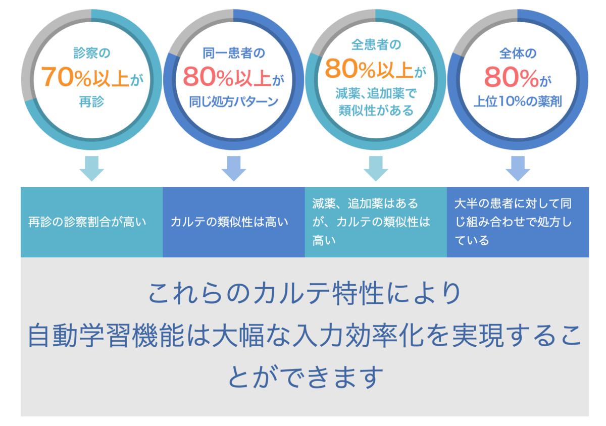 f:id:iwata1990:20191111031537p:plain