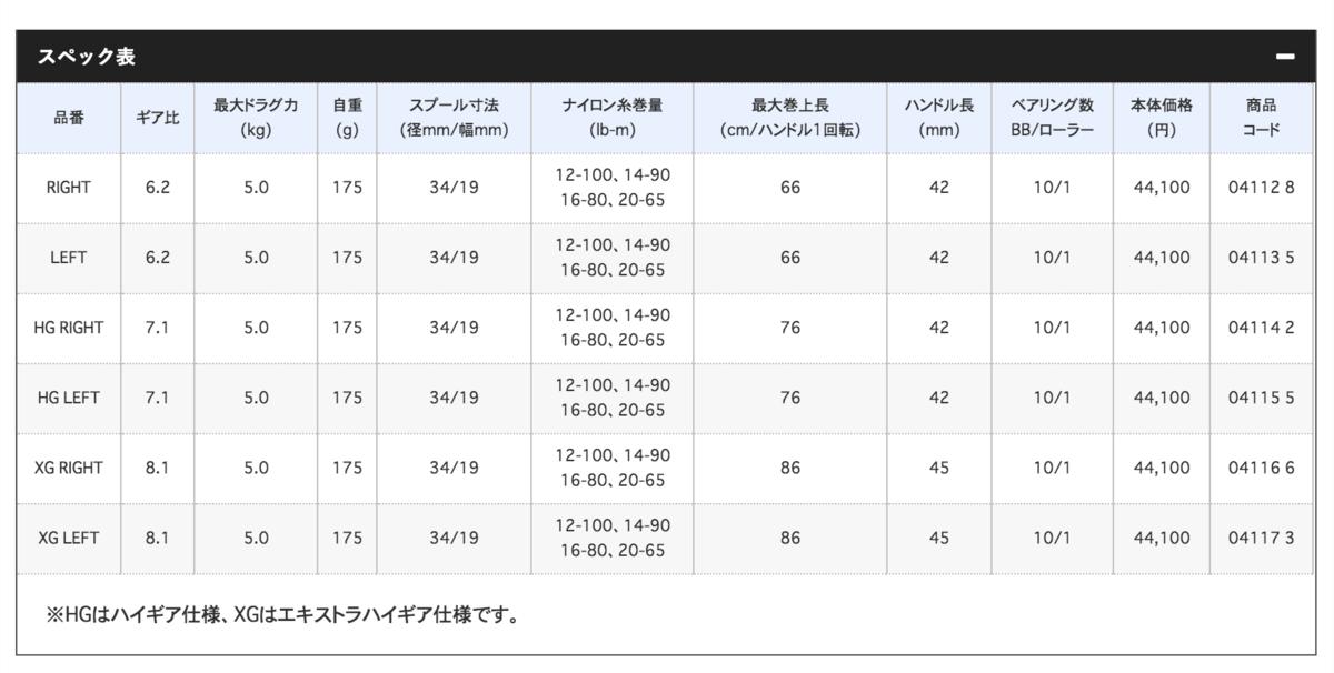 f:id:iwatajubilou:20200114163548p:plain