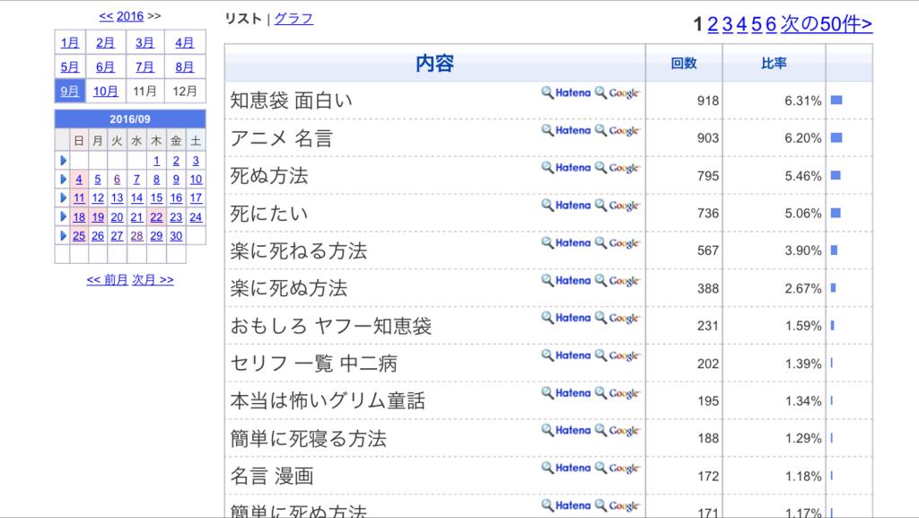 f:id:iwatako:20161002071257p:plain